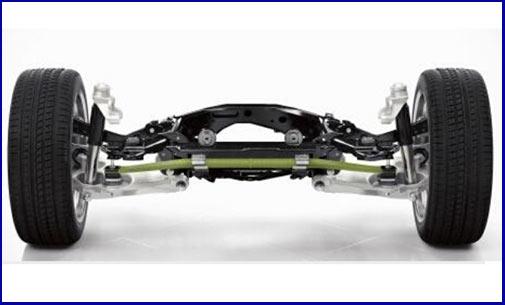 Nhíp Ôtô Sử Dụng Vật Liệu Composite Và Steel